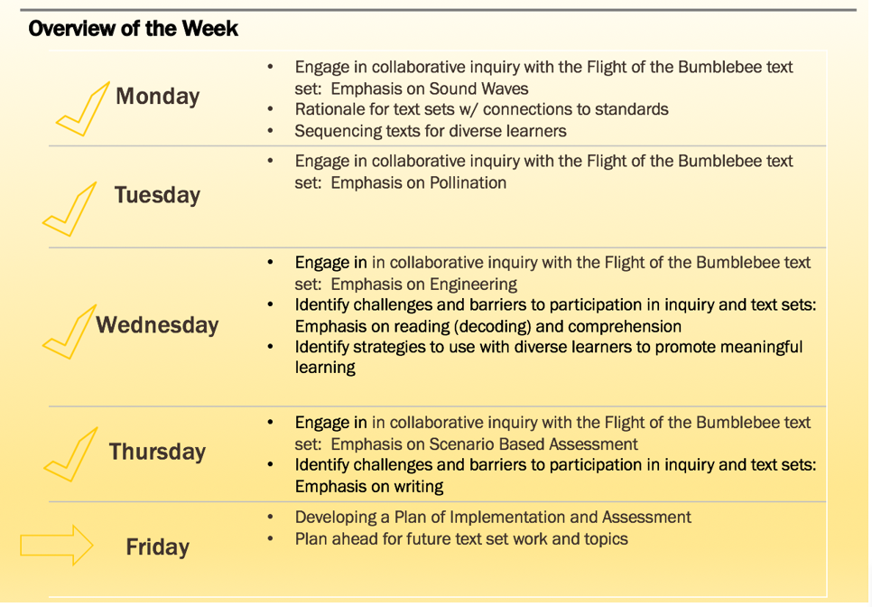 Overview of the week